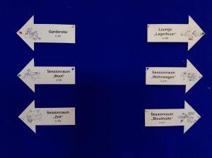 bibcamp 2015: Wegweiser